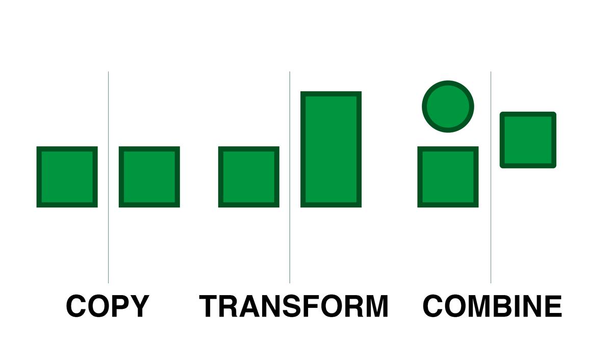 copy-transform-combine