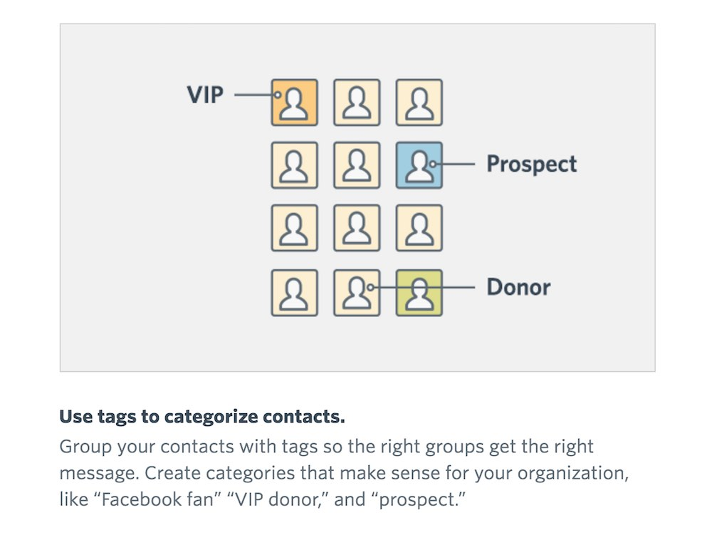 constantcontact-tags
