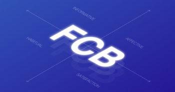 เริ่มต้นวางกลยุทธ์ Content Marketing ด้วยการใช้ FCB Grid