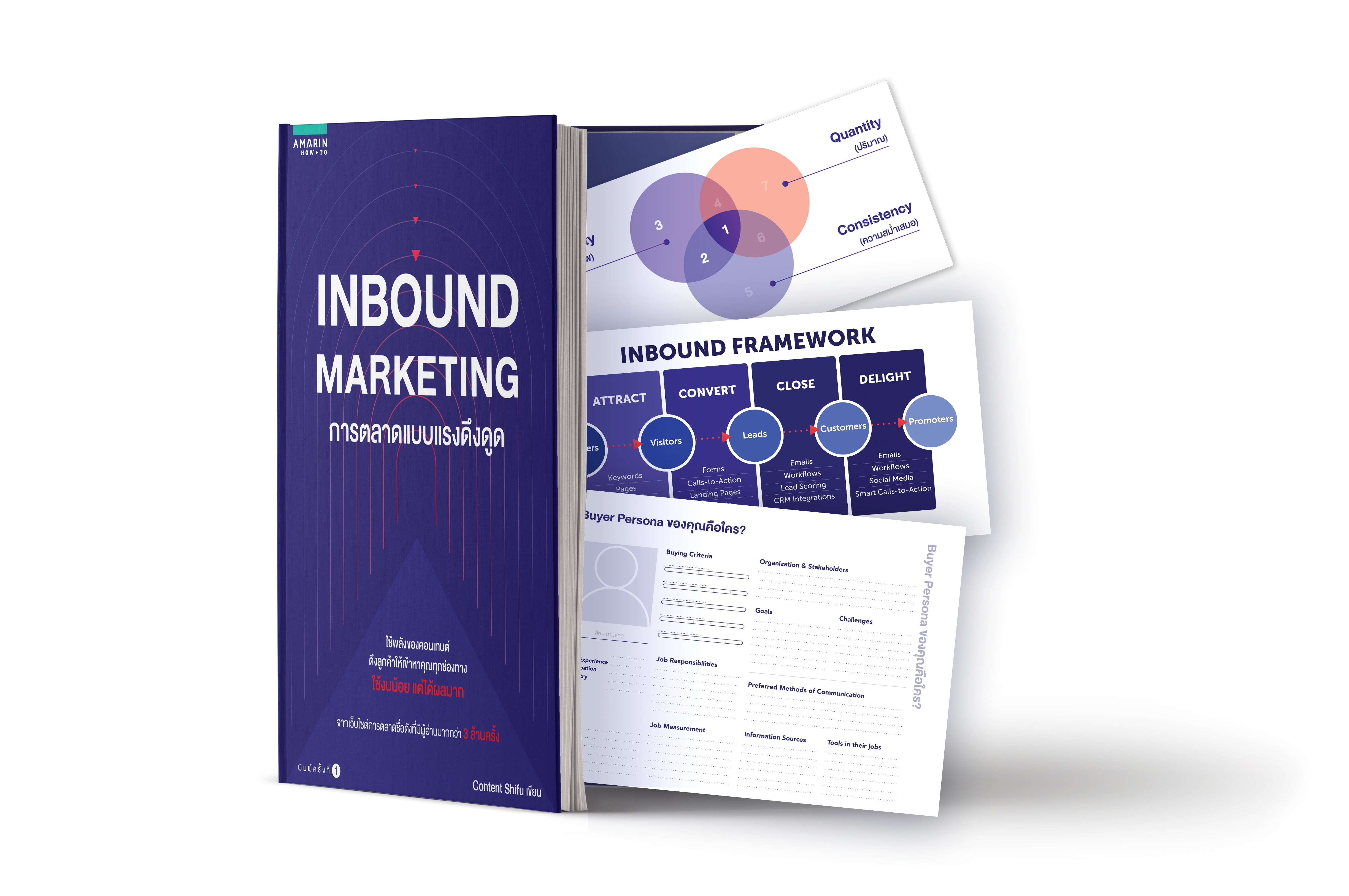 Coverbook_inbound-marketing_mockup2 copy