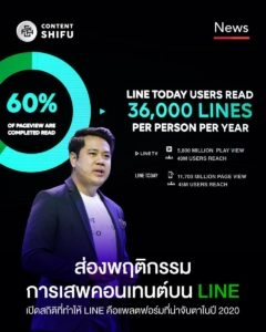 line analysis 2020
