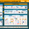 Thailand E-commerce Landscape 2020