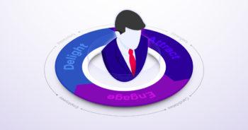 Inbound HR แนวคิดที่ทีม HR และองค์กรควรใช้เพื่อรักษา (พนักงาน) คนเก่งและดึงดูดคนที่ใช่