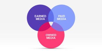 Paid, Owned, Earned Media คืออะไร ทำไมเราต้องรู้จัก แล้วจะบริหารยังไงให้ได้ผลลัพธ์สูงสุด
