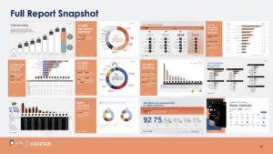 DAAA\T Midyear 2020 Report