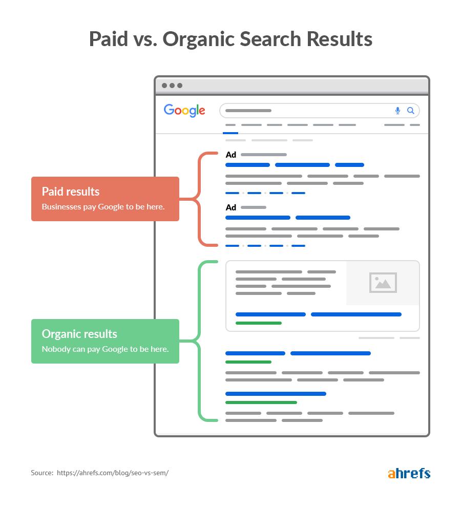 organic-vs-paid