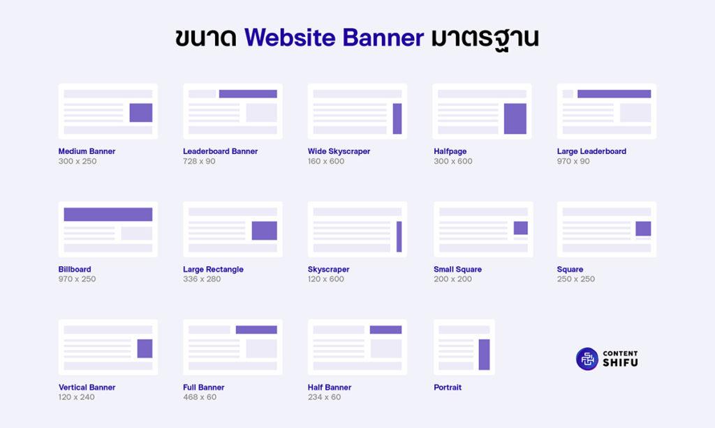เว็บไซต์แบนเนอร์ ขนาดมาตรฐาน (Website banner)